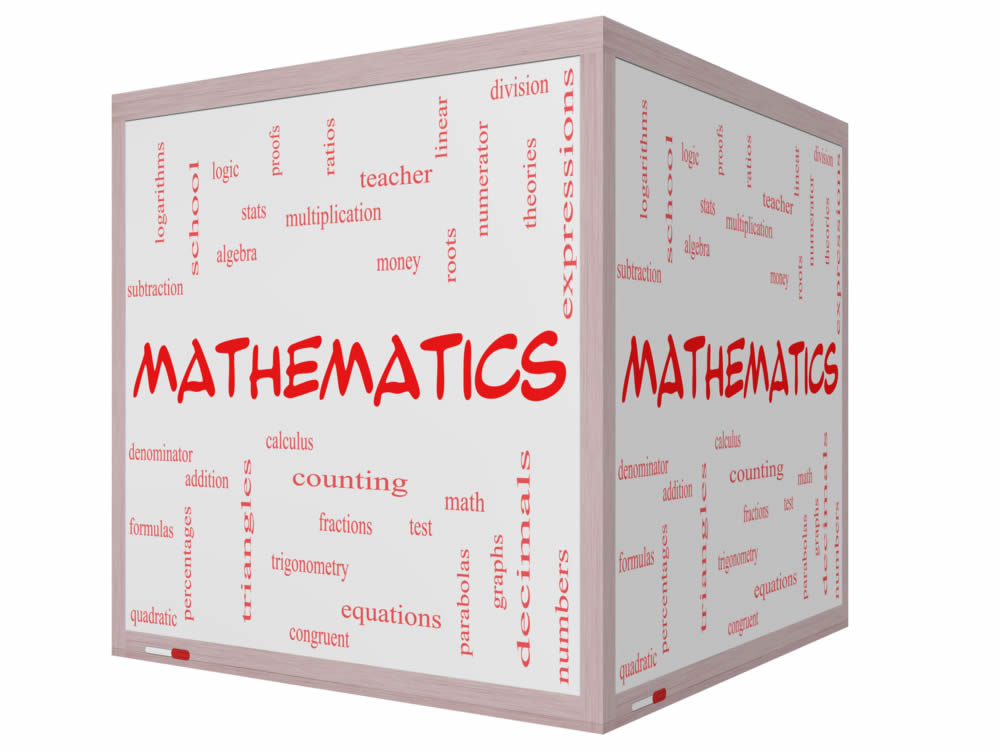 Math Creativity | Living With Math